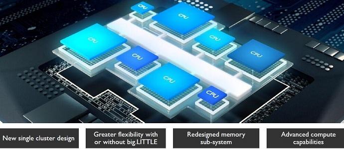 ARM全新架构或引发芯片行业地震