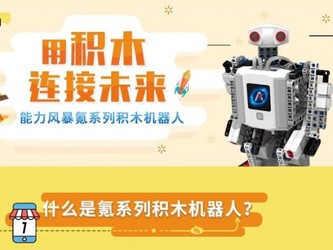 积木连接未来!能力风暴积木机器人氪7
